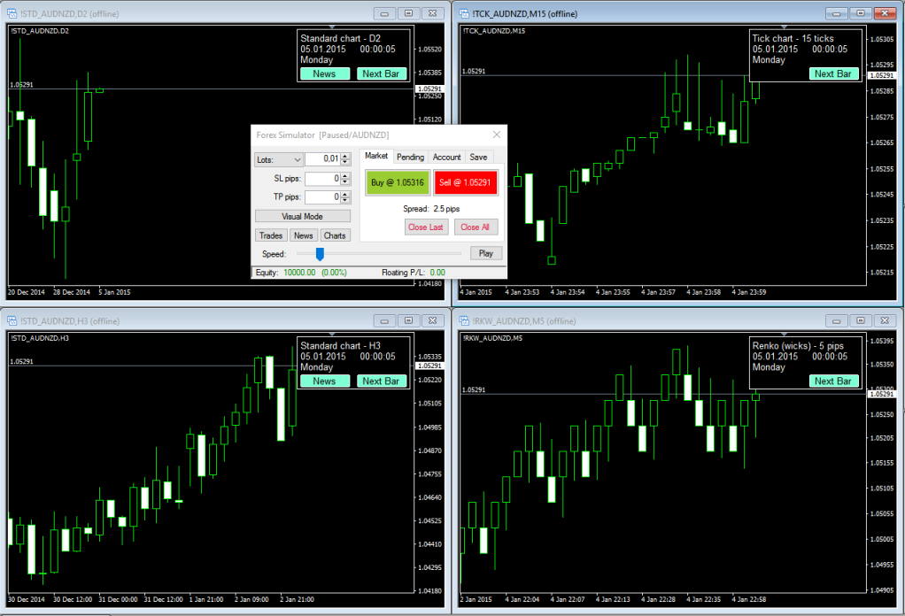 Trading forex business