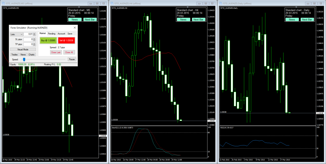Free simulated options trading