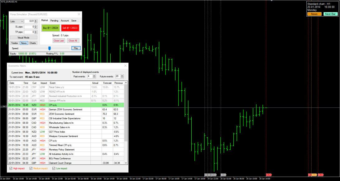 Best forex trading technical analysis software
