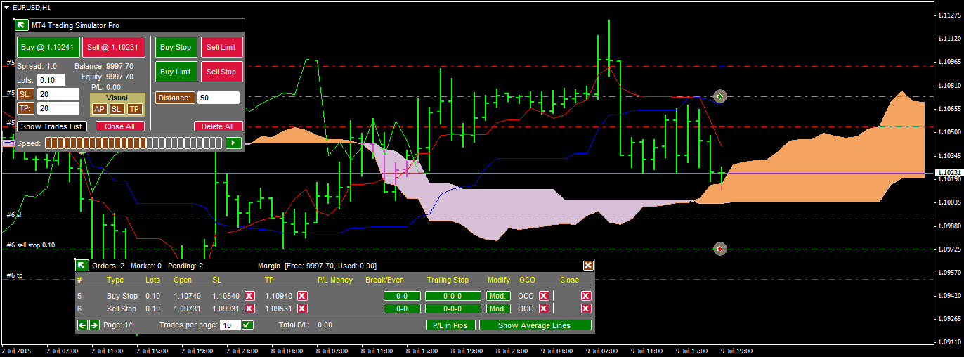 Forex simulation