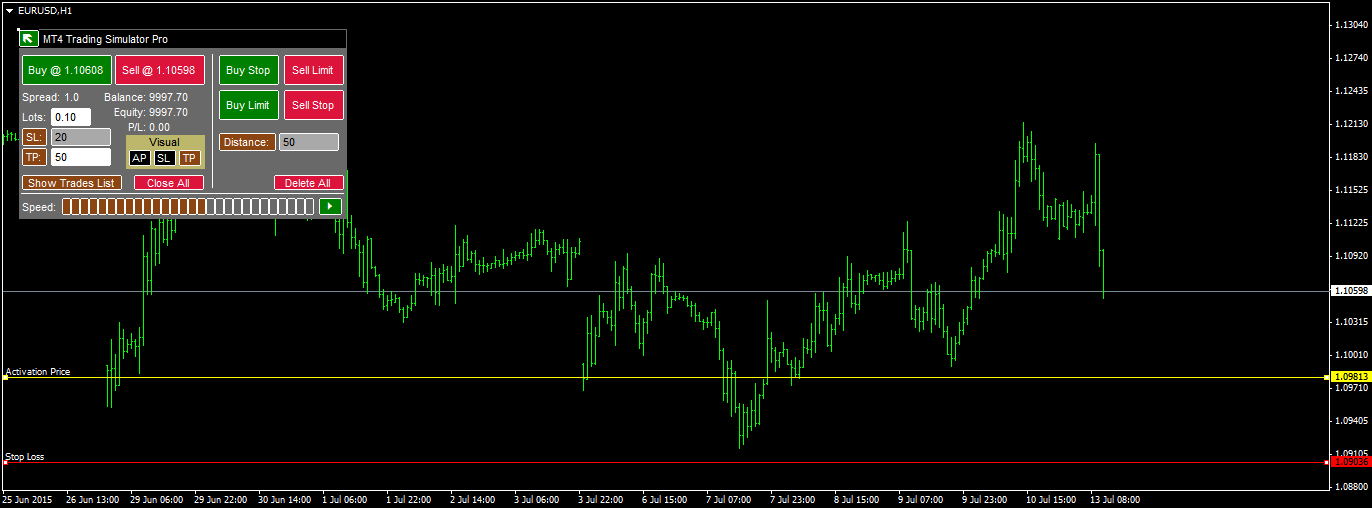 Forex trading simulation software